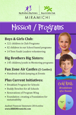 BBBS-Missions_Programs-Card-(2)-1